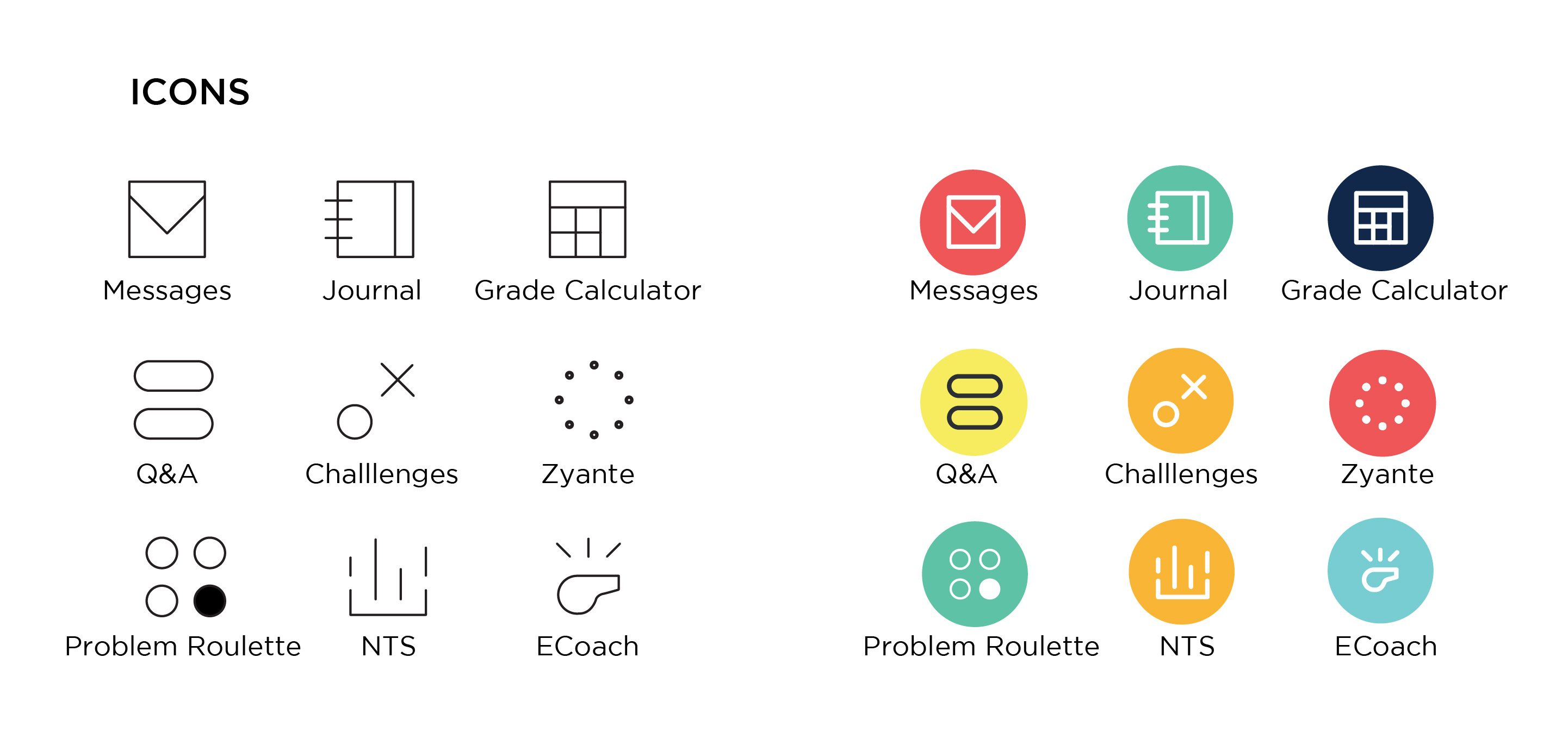 Identity icons for ECoach tools.