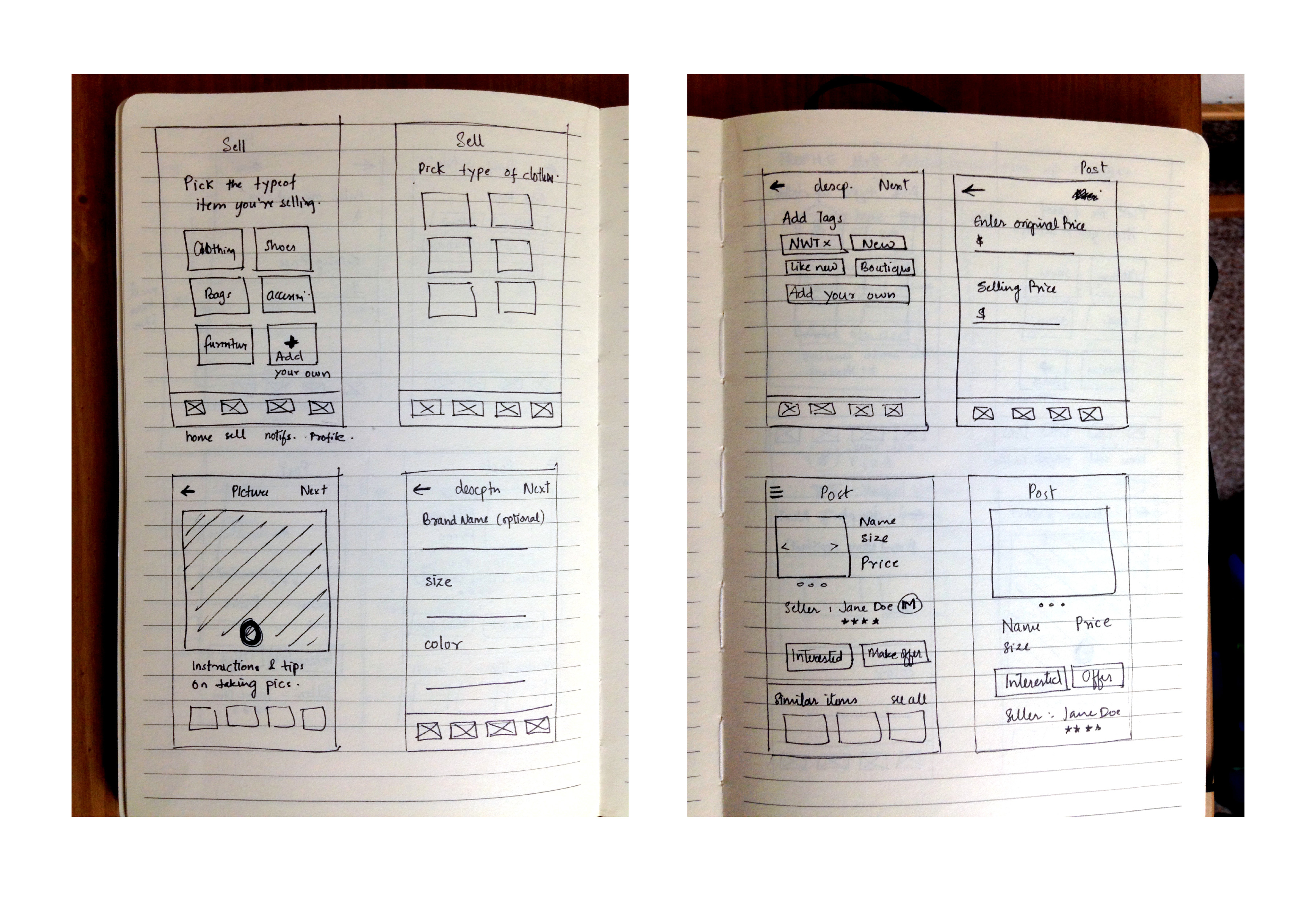 Sketching an interaction flow for seller's experience.
